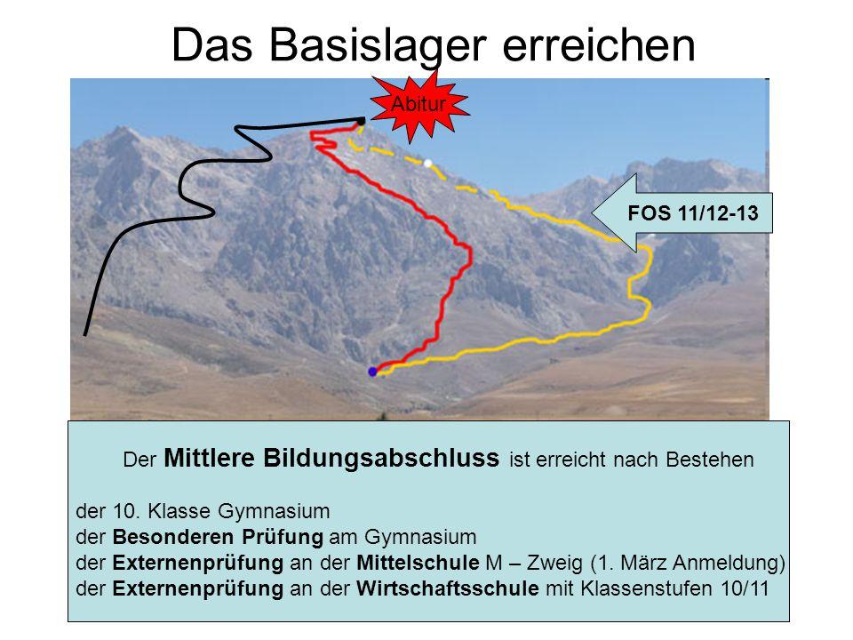 Das Basislager erreichen Abitur Der Mittlere Bildungsabschluss ist erreicht nach Bestehen der 10.