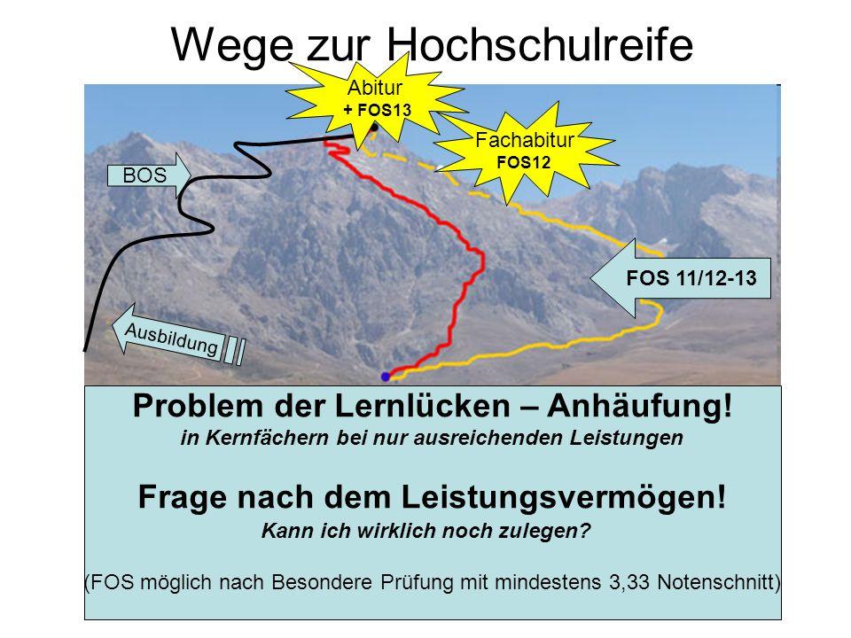 Wege zur Hochschulreife FOS 11/12-13 Problem der Lernlücken – Anhäufung.