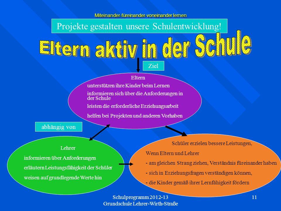 Schulprogramm 2012-13 Grundschule Lehrer-Wirth-Straße 11 Miteinander-füreinander-voneinander lernen Projekte gestalten unsere Schulentwicklung.