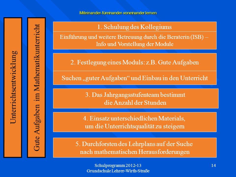 Schulprogramm 2012-13 Grundschule Lehrer-Wirth-Straße 14 Miteinander-füreinander-voneinander lernen Gute Aufgaben im Mathematikunterricht Einführung und weitere Betreuung durch die Beraterin (ISB) – Info und Vorstellung der Module 2.