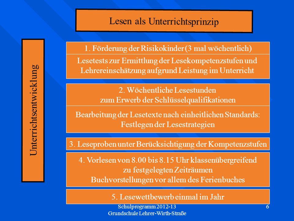 Schulprogramm 2012-13 Grundschule Lehrer-Wirth-Straße 17 Miteinander-füreinander-voneinander lernen Weiterentwicklung des Schulprogramms ab dem Schuljahr 2012/13 SINUS-Mathematik zieht sich über 2 Jahre Schwerpunkte im Lesen laufen weiter Wichtige Schwerpunkte der Zusammenarbeit mit dem Elternbeirat werden weitergeführt