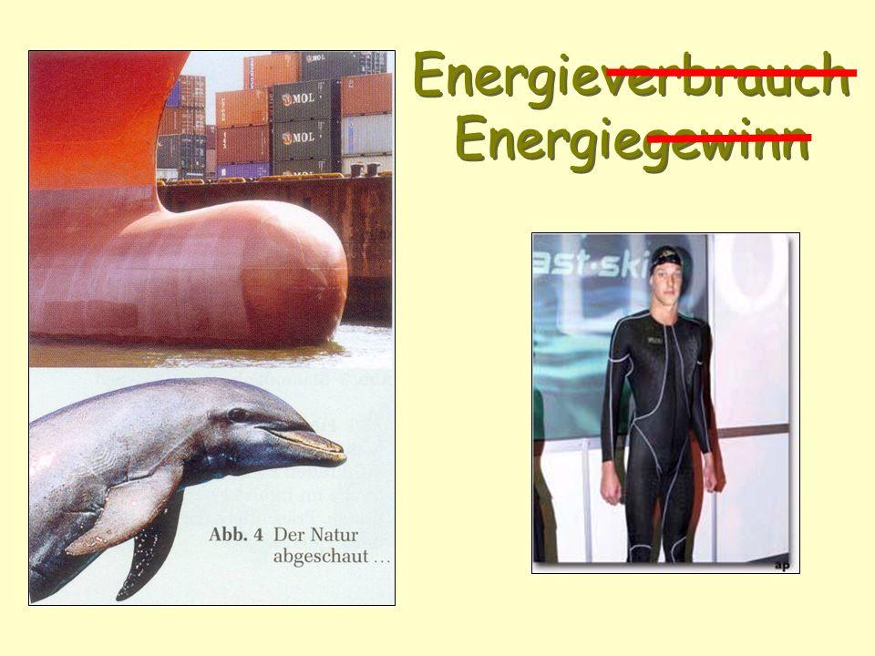 Energieverbrauch Energiegewinn Energieverbrauch Energiegewinn