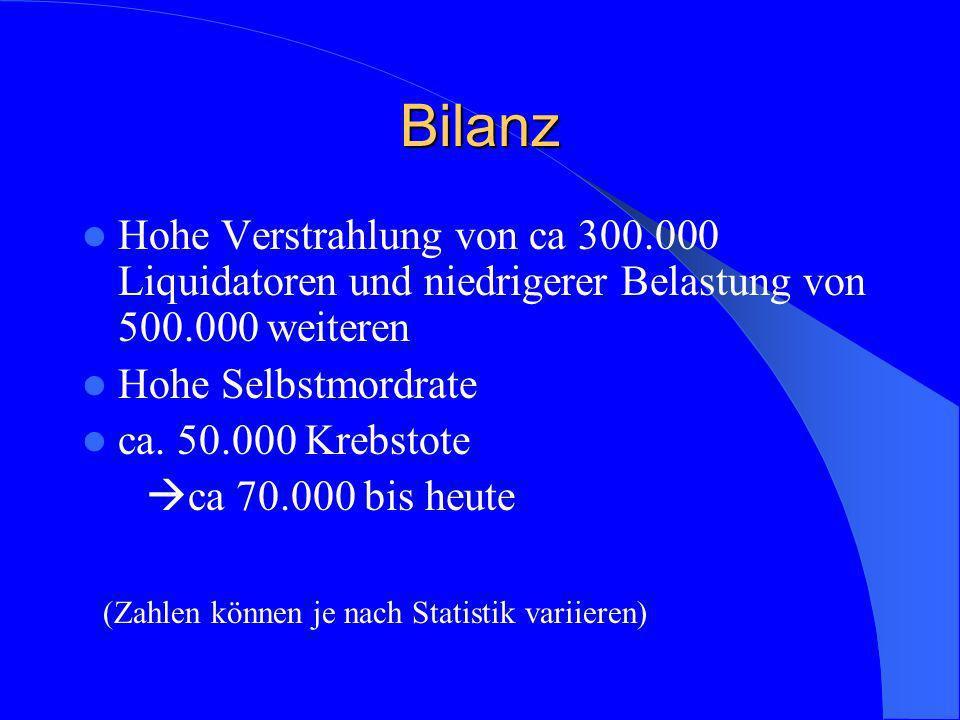 Bilanz Hohe Verstrahlung von ca 300.000 Liquidatoren und niedrigerer Belastung von 500.000 weiteren Hohe Selbstmordrate ca. 50.000 Krebstote ca 70.000