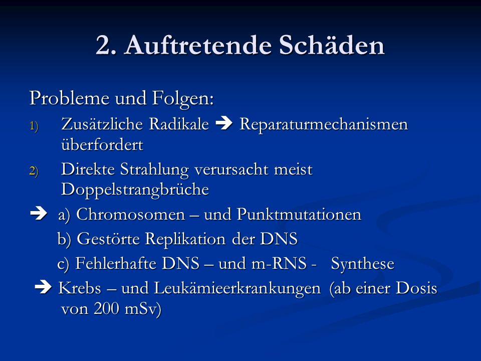 2. Auftretende Schäden Probleme und Folgen: 1) Zusätzliche Radikale Reparaturmechanismen überfordert 2) Direkte Strahlung verursacht meist Doppelstran