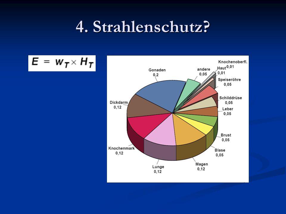 4. Strahlenschutz?