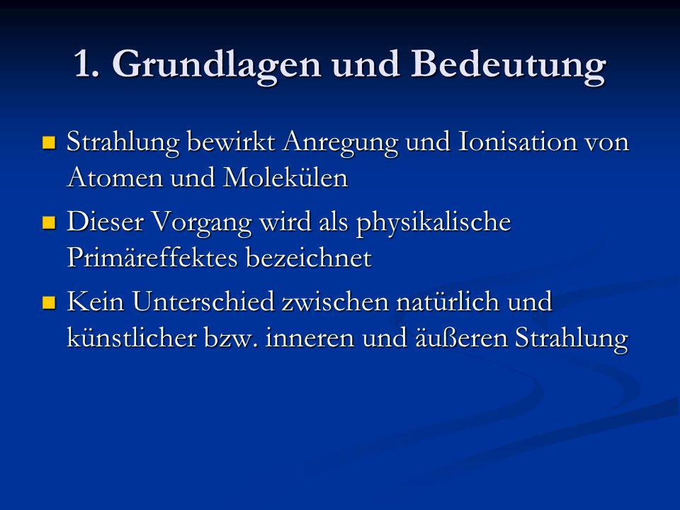 1. Grundlagen und Bedeutung Strahlung bewirkt Anregung und Ionisation von Atomen und Molekülen Strahlung bewirkt Anregung und Ionisation von Atomen un