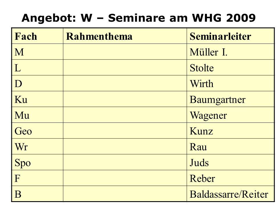 Angebot: W – Seminare am WHG 2009 FachRahmenthemaSeminarleiter MMüller I. LStolte DWirth KuBaumgartner MuWagener GeoKunz WrRau SpoJuds FReber BBaldass