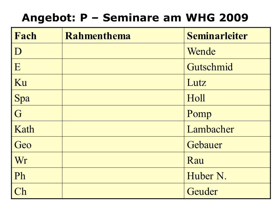 Angebot: P – Seminare am WHG 2009 FachRahmenthemaSeminarleiter DWende EGutschmid KuLutz SpaHoll GPomp KathLambacher GeoGebauer WrRau PhHuber N. ChGeud