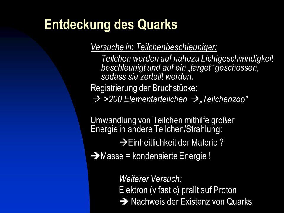 Entdeckung des Quarks Versuche im Teilchenbeschleuniger: Teilchen werden auf nahezu Lichtgeschwindigkeit beschleunigt und auf ein target geschossen, s