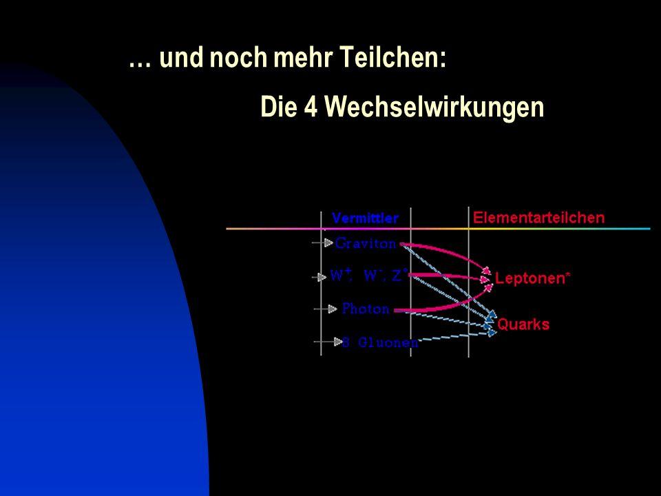 Alle Teilchen auf einen Blick Spin: ganzzahligSpin: halbzahlig Austauschteilchen: Photon, W +, W -, Z 0, Gluon, Graviton Leptonen: e, e,,,, Quarks: u, d, s, c, b, t BosonenFermionen