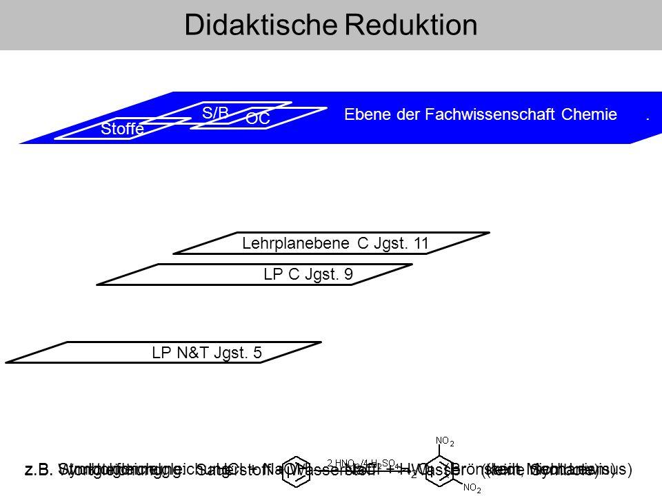 S/B Didaktische Rekonstruktion Fachwissenschaft Chemie.