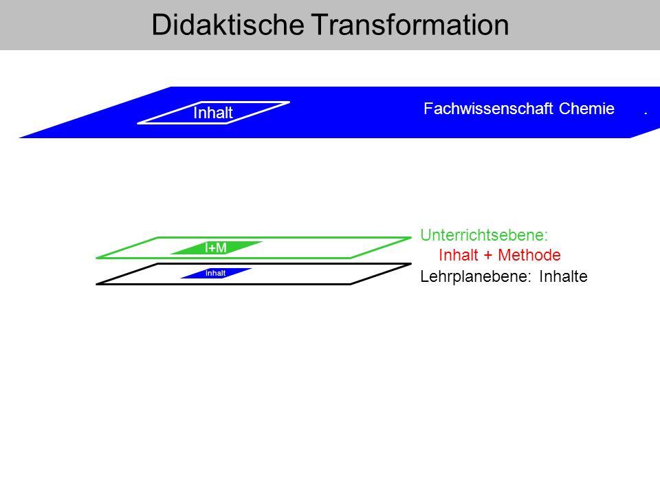 eine Rekonstruk- tionsstufe Inhalt-Rekonstrukt Inhalt-Original Zusammenfassung eine Reduktions- stufe das Elementare z.B.