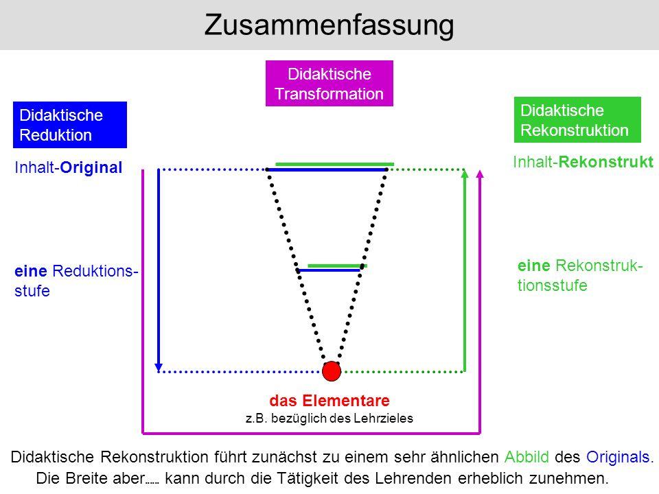 eine Rekonstruk- tionsstufe Inhalt-Rekonstrukt Inhalt-Original Zusammenfassung eine Reduktions- stufe das Elementare z.B. bezüglich des Lehrzieles Did