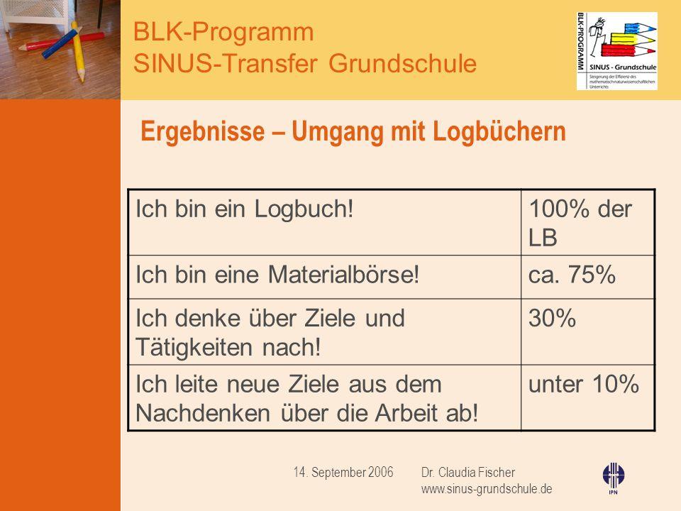 BLK-Programm SINUS-Transfer Grundschule Dr. Claudia Fischer www.sinus-grundschule.de 14. September 2006 Ergebnisse – Umgang mit Logbüchern Ich bin ein