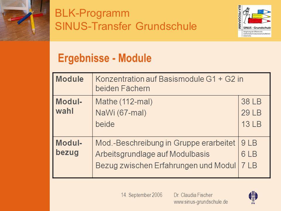 BLK-Programm SINUS-Transfer Grundschule Dr. Claudia Fischer www.sinus-grundschule.de 14. September 2006 Ergebnisse - Module ModuleKonzentration auf Ba