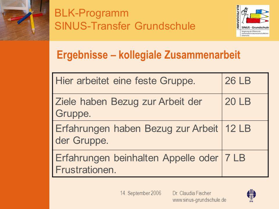 BLK-Programm SINUS-Transfer Grundschule Dr. Claudia Fischer www.sinus-grundschule.de 14. September 2006 Ergebnisse – kollegiale Zusammenarbeit Hier ar