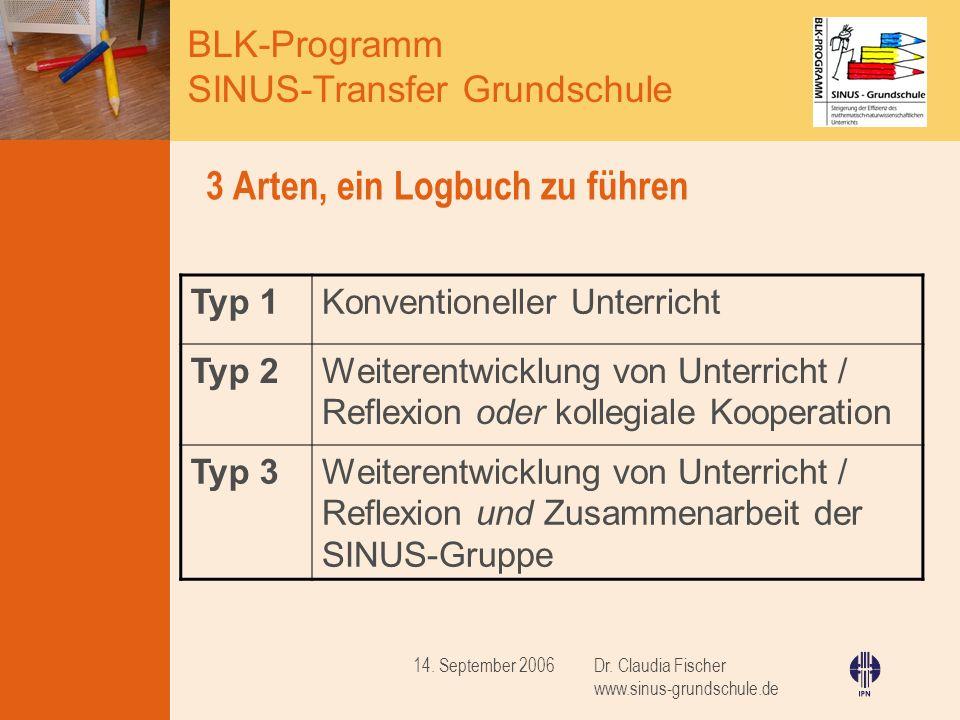 BLK-Programm SINUS-Transfer Grundschule Dr. Claudia Fischer www.sinus-grundschule.de 14. September 2006 3 Arten, ein Logbuch zu führen Typ 1Konvention