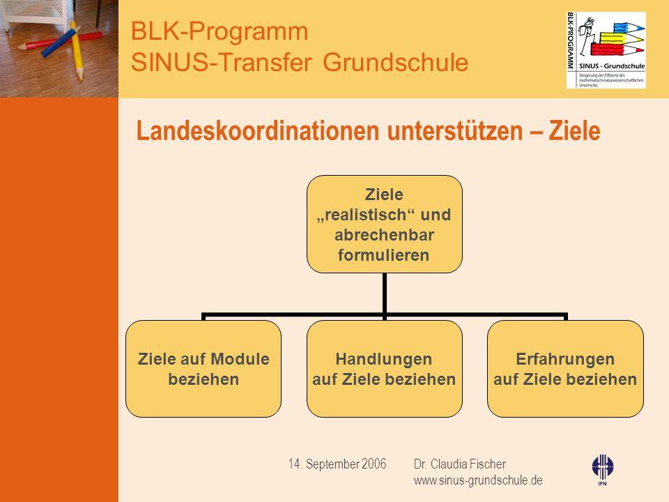 BLK-Programm SINUS-Transfer Grundschule Dr. Claudia Fischer www.sinus-grundschule.de 14. September 2006 Landeskoordinationen unterstützen – Ziele Ziel