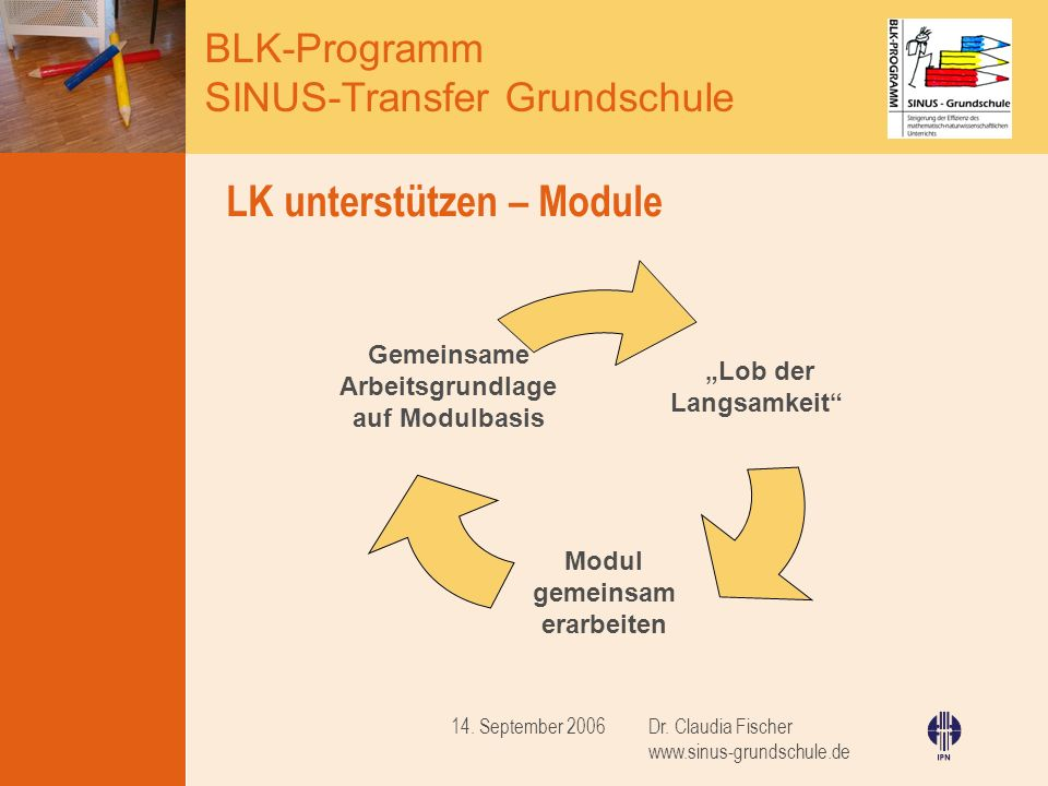 BLK-Programm SINUS-Transfer Grundschule Dr. Claudia Fischer www.sinus-grundschule.de 14. September 2006 LK unterstützen – Module Lob der Langsamkeit M