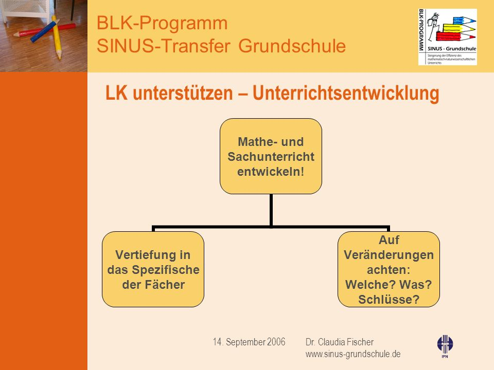 BLK-Programm SINUS-Transfer Grundschule Dr. Claudia Fischer www.sinus-grundschule.de 14. September 2006 LK unterstützen – Unterrichtsentwicklung Mathe