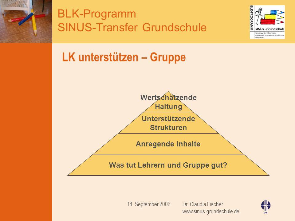 BLK-Programm SINUS-Transfer Grundschule Dr. Claudia Fischer www.sinus-grundschule.de 14. September 2006 LK unterstützen – Gruppe Wertschätzende Haltun