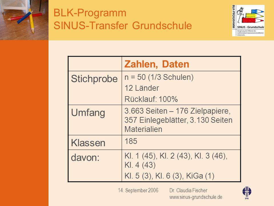 BLK-Programm SINUS-Transfer Grundschule Dr. Claudia Fischer www.sinus-grundschule.de 14. September 2006 Zahlen, Daten Stichprobe n = 50 (1/3 Schulen)