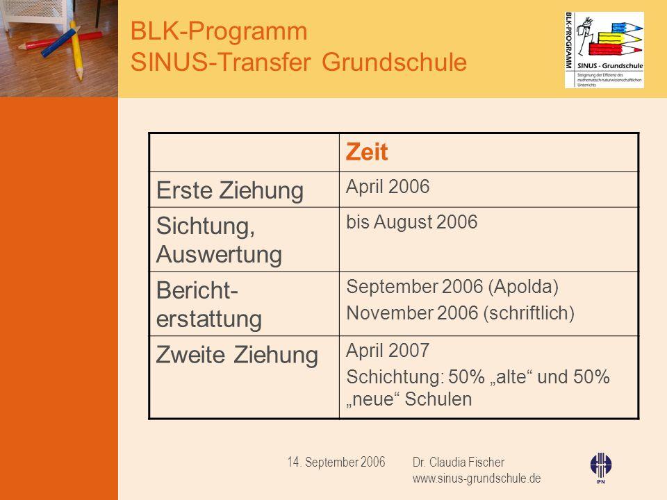 BLK-Programm SINUS-Transfer Grundschule Dr. Claudia Fischer www.sinus-grundschule.de 14. September 2006 Zeit Erste Ziehung April 2006 Sichtung, Auswer