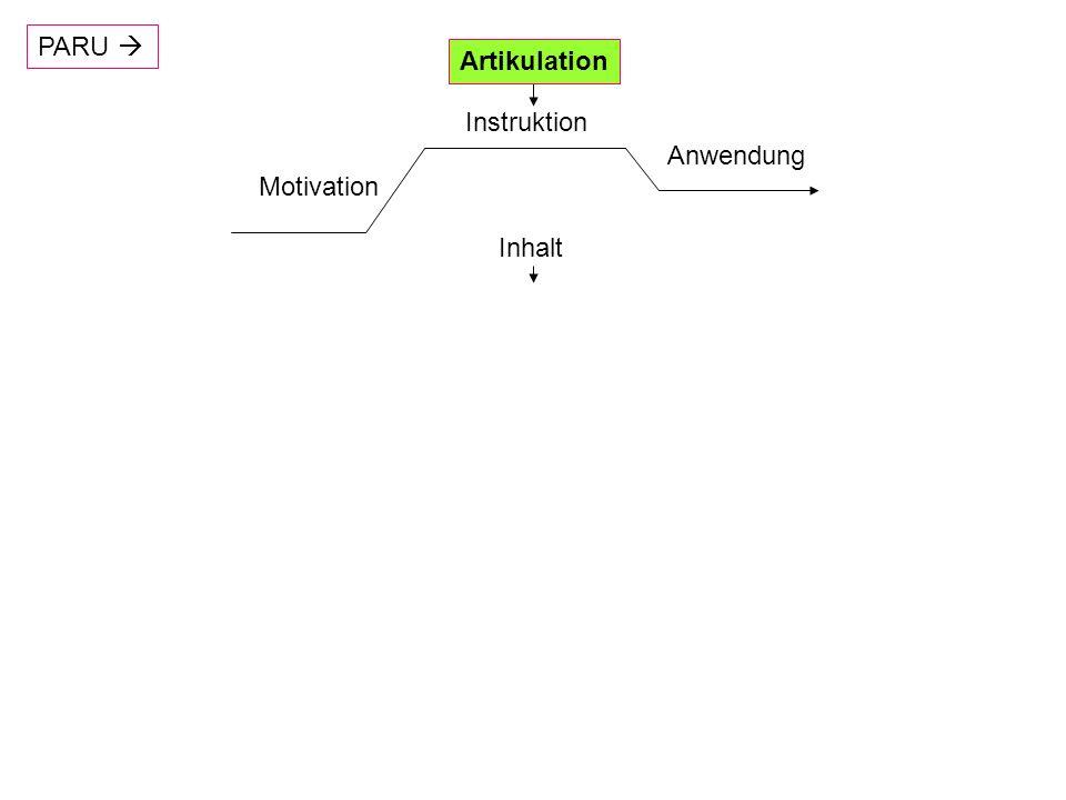 PARU Motivation Instruktion Anwendung Artikulation Inhalt Vorbereitung Nachbereitung