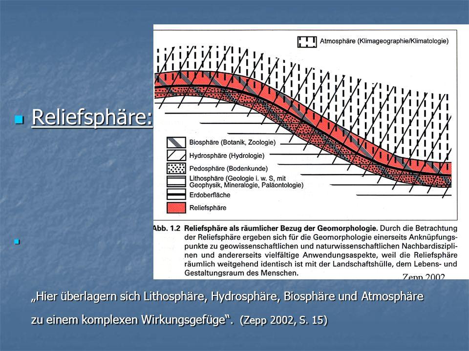 Reliefsphäre: Reliefsphäre: Hier überlagern sich Lithosphäre, Hydrosphäre, Biosphäre und Atmosphäre zu einem komplexen Wirkungsgefüge. (Zepp 2002, S.