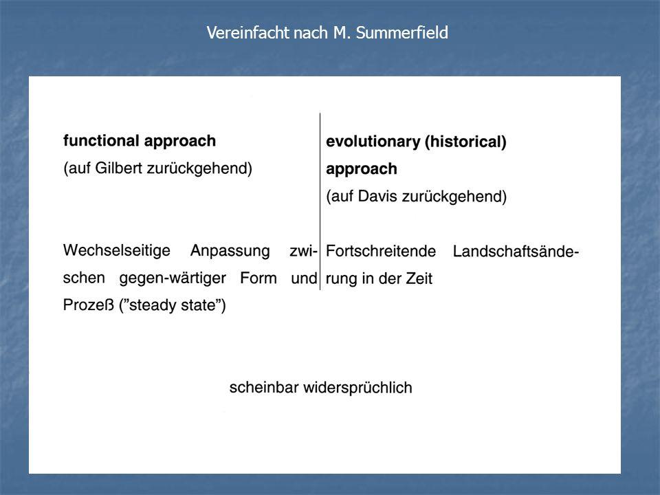 Vereinfacht nach M. Summerfield
