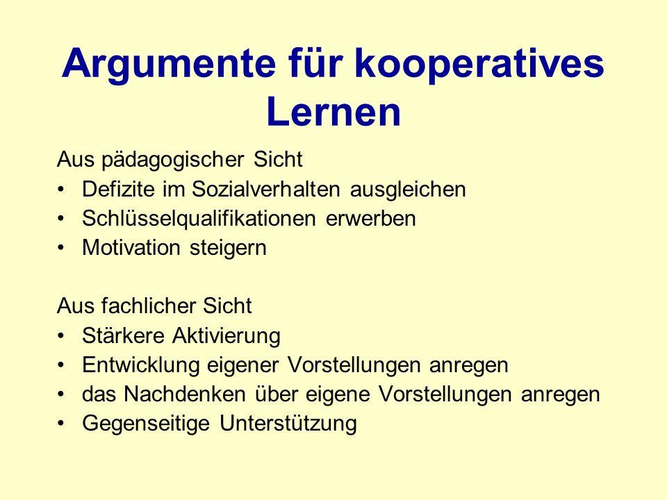 Argumente für kooperatives Lernen Aus pädagogischer Sicht Defizite im Sozialverhalten ausgleichen Schlüsselqualifikationen erwerben Motivation steigern Aus fachlicher Sicht Stärkere Aktivierung Entwicklung eigener Vorstellungen anregen das Nachdenken über eigene Vorstellungen anregen Gegenseitige Unterstützung