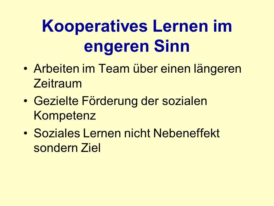 Kooperatives Lernen im engeren Sinn Arbeiten im Team über einen längeren Zeitraum Gezielte Förderung der sozialen Kompetenz Soziales Lernen nicht Nebeneffekt sondern Ziel