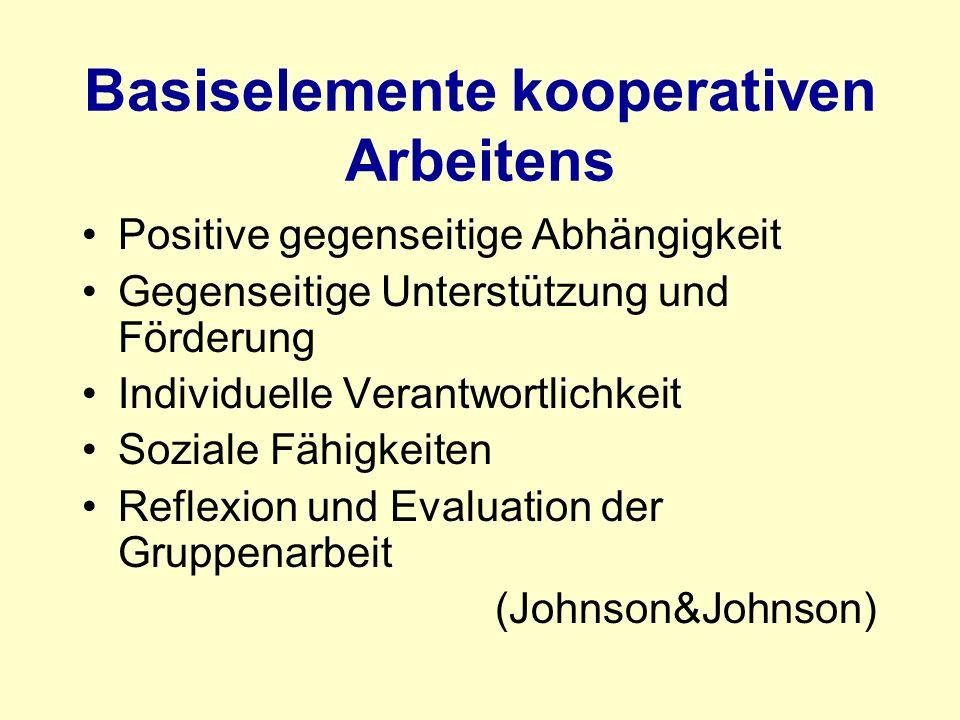 Basiselemente kooperativen Arbeitens Positive gegenseitige Abhängigkeit Gegenseitige Unterstützung und Förderung Individuelle Verantwortlichkeit Soziale Fähigkeiten Reflexion und Evaluation der Gruppenarbeit (Johnson&Johnson)