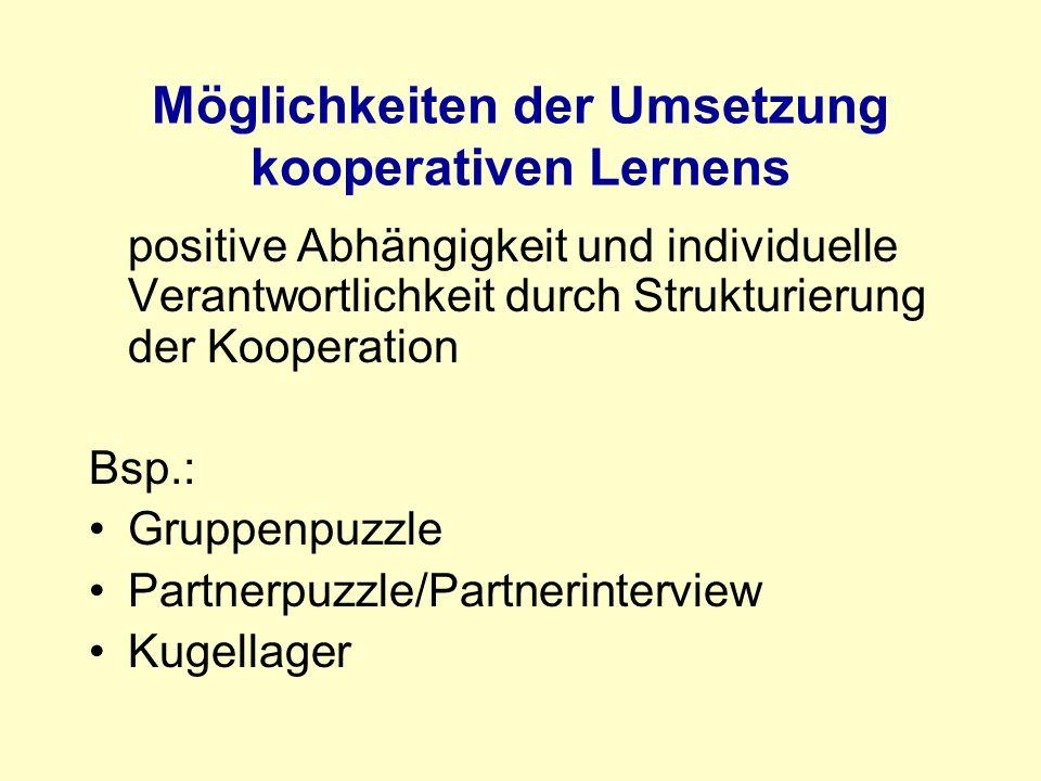 Möglichkeiten der Umsetzung kooperativen Lernens positive Abhängigkeit und individuelle Verantwortlichkeit durch Strukturierung der Kooperation Bsp.: Gruppenpuzzle Partnerpuzzle/Partnerinterview Kugellager