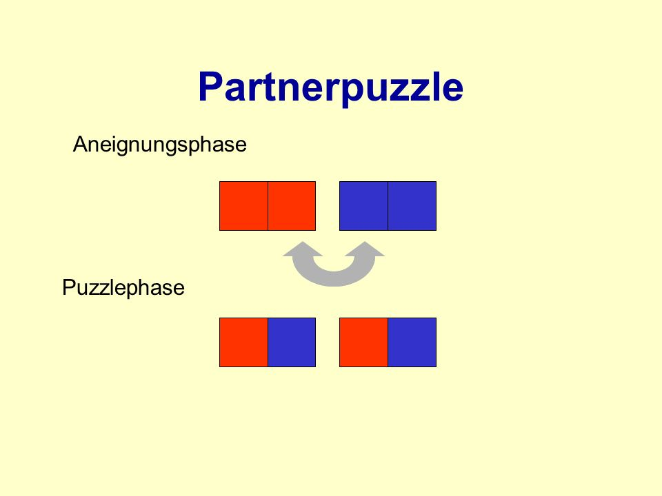 Partnerpuzzle Aneignungsphase Puzzlephase