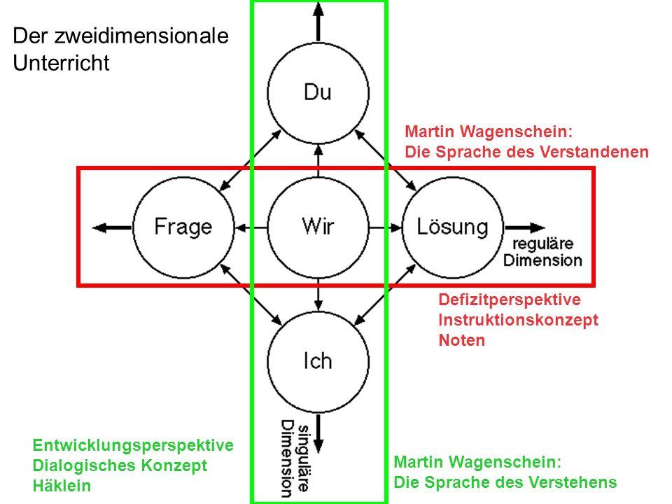 Der zweidimensionale Unterricht Martin Wagenschein: Die Sprache des Verstandenen Defizitperspektive Instruktionskonzept Noten Martin Wagenschein: Die