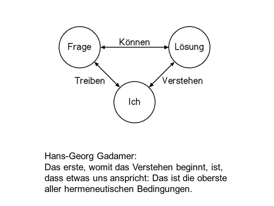 Hans-Georg Gadamer: Das erste, womit das Verstehen beginnt, ist, dass etwas uns anspricht: Das ist die oberste aller hermeneutischen Bedingungen.