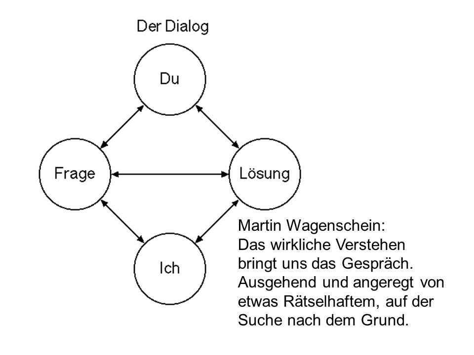 Martin Wagenschein: Das wirkliche Verstehen bringt uns das Gespräch. Ausgehend und angeregt von etwas Rätselhaftem, auf der Suche nach dem Grund.