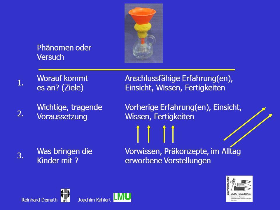 Reinhard Demuth Joachim Kahlert Phänomen oder Versuch Worauf kommt es an? (Ziele) Anschlussfähige Erfahrung(en), Einsicht, Wissen, Fertigkeiten 1. Wic