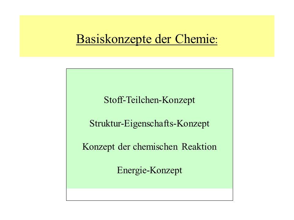 Stoff-Teilchen-Konzept Struktur-Eigenschafts-Konzept Konzept der chemischen Reaktion Energie-Konzept Basiskonzepte der Chemie :