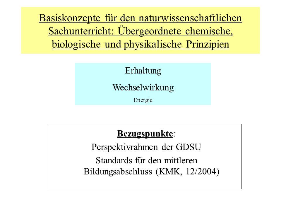 Basiskonzepte für den naturwissenschaftlichen Sachunterricht: Übergeordnete chemische, biologische und physikalische Prinzipien Bezugspunkte: Perspekt