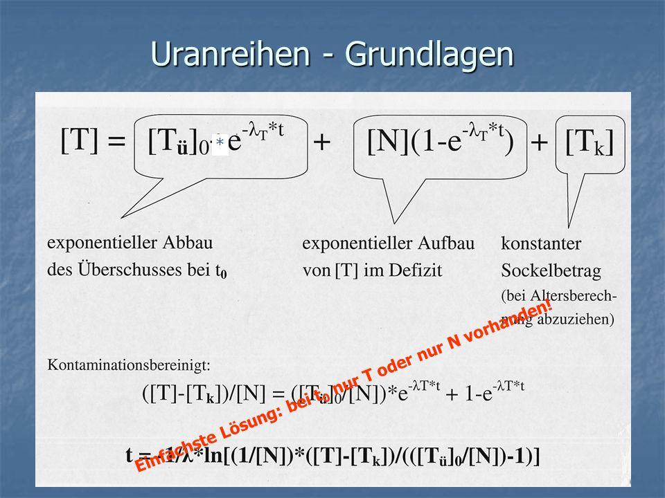 Uranreihen - Grundlagen * Einfachste Lösung: bei t 0 nur T oder nur N vorhanden!