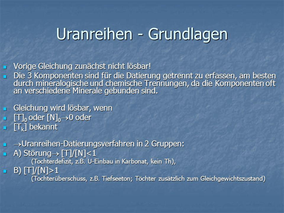 Uranreihen - Grundlagen Vorige Gleichung zunächst nicht lösbar! Vorige Gleichung zunächst nicht lösbar! Die 3 Komponenten sind für die Datierung getre
