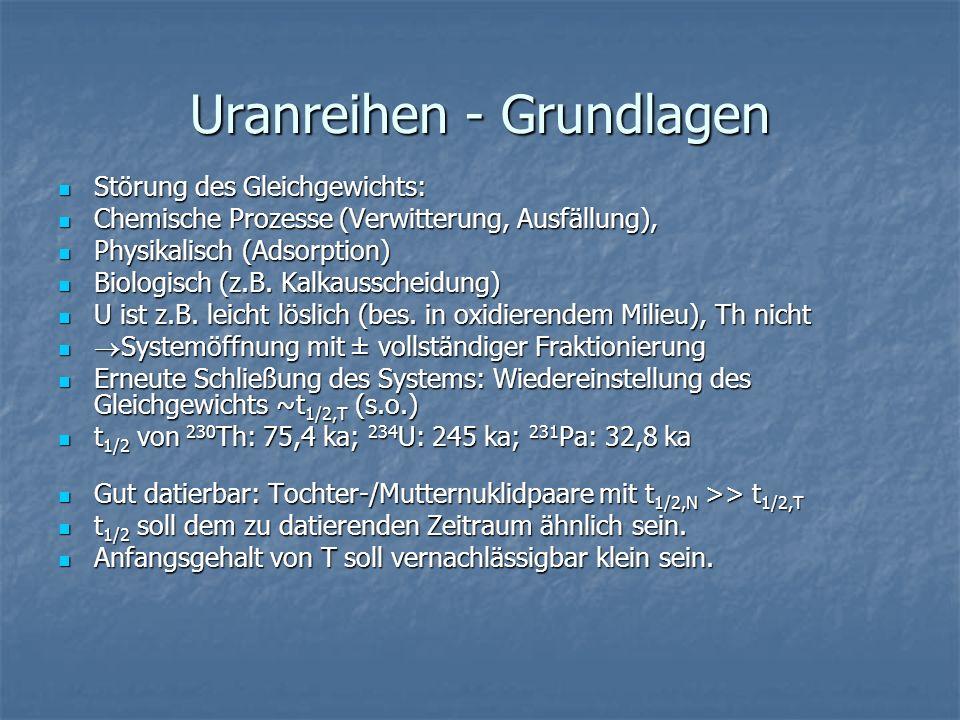 Uranreihen - Grundlagen Störung des Gleichgewichts: Störung des Gleichgewichts: Chemische Prozesse (Verwitterung, Ausfällung), Chemische Prozesse (Ver