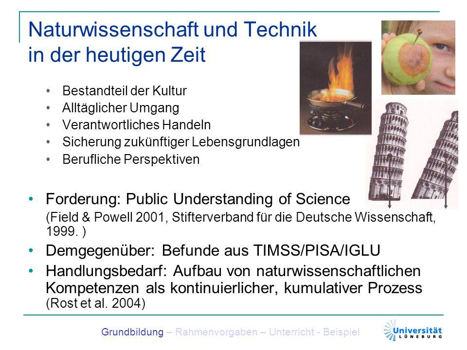 Naturwissenschaft und Technik in der heutigen Zeit Bestandteil der Kultur Alltäglicher Umgang Verantwortliches Handeln Sicherung zukünftiger Lebensgru
