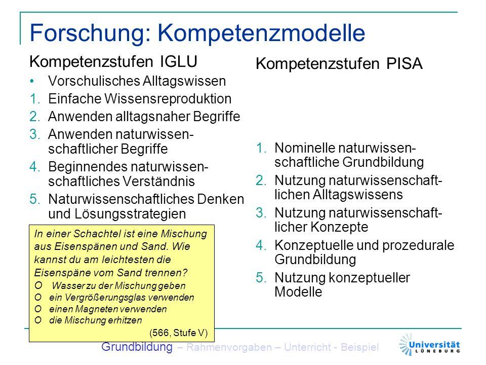 Forschung: Kompetenzmodelle Kompetenzstufen IGLU Vorschulisches Alltagswissen 1.Einfache Wissensreproduktion 2.Anwenden alltagsnaher Begriffe 3.Anwenden naturwissen- schaftlicher Begriffe 4.Beginnendes naturwissen- schaftliches Verständnis 5.Naturwissenschaftliches Denken und Lösungsstrategien Grundbildung – Rahmenvorgaben – Unterricht - Beispiel Kompetenzstufen PISA 1.Nominelle naturwissen- schaftliche Grundbildung 2.Nutzung naturwissenschaft- lichen Alltagswissens 3.Nutzung naturwissenschaft- licher Konzepte 4.Konzeptuelle und prozedurale Grundbildung 5.Nutzung konzeptueller Modelle .