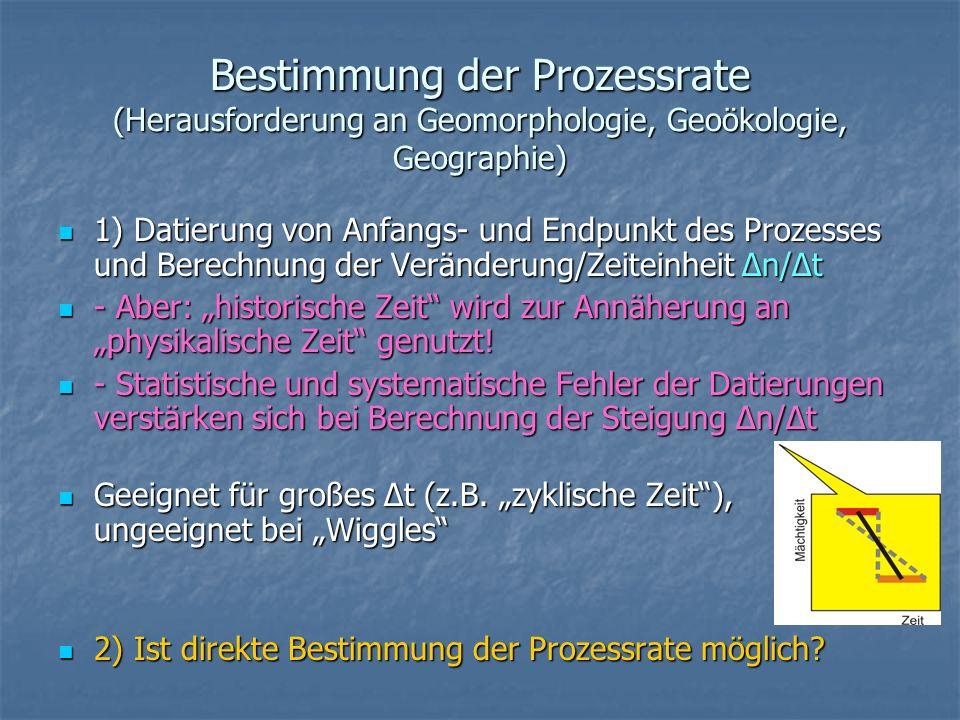 Bestimmung der Prozessrate (Herausforderung an Geomorphologie, Geoökologie, Geographie) 1) Datierung von Anfangs- und Endpunkt des Prozesses und Berec