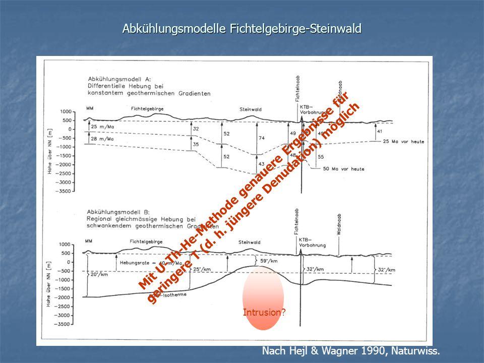 Abkühlungsmodelle Fichtelgebirge-Steinwald Nach Hejl & Wagner 1990, Naturwiss. M i t U - T h - H e - M e t h o d e g e n a u e r e E r g e b n i s s e