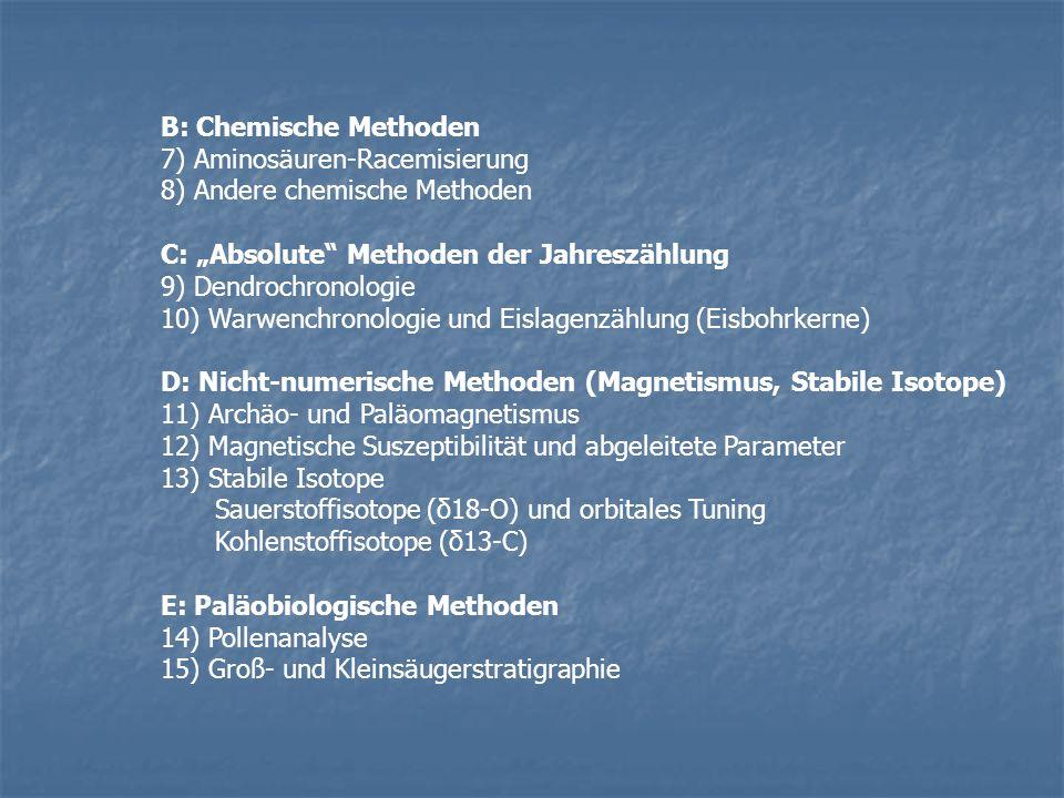 B: Chemische Methoden 7) Aminosäuren-Racemisierung 8) Andere chemische Methoden C: Absolute Methoden der Jahreszählung 9) Dendrochronologie 10) Warwen