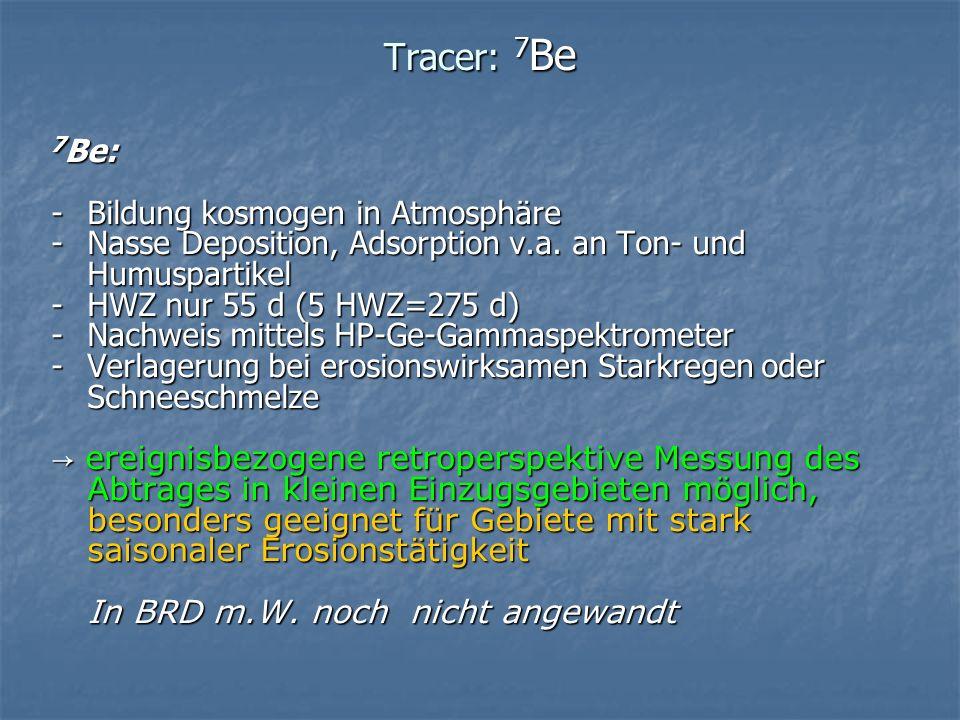 Tracer: 7 Be 7 Be: -Bildung kosmogen in Atmosphäre -Nasse Deposition, Adsorption v.a. an Ton- und Humuspartikel -HWZ nur 55 d (5 HWZ=275 d) -Nachweis